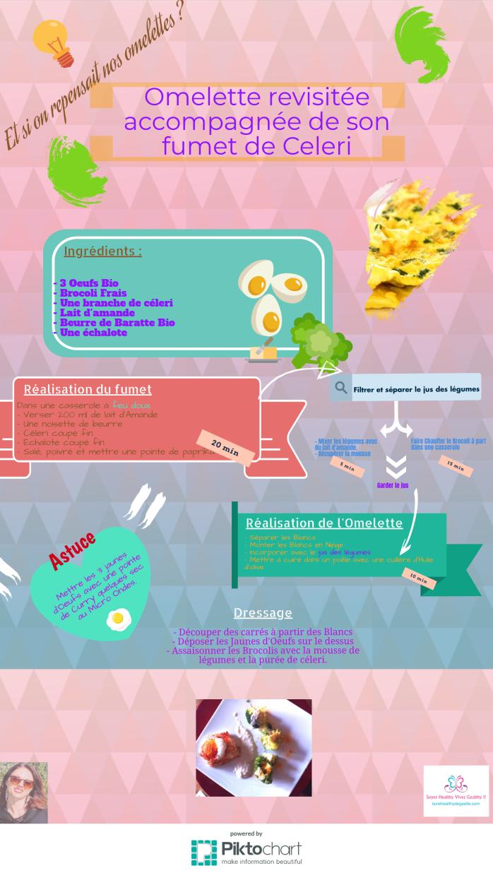 omelette-revisi_27090449